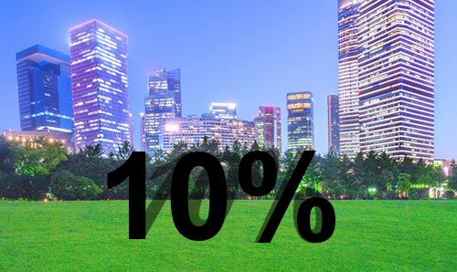 Urban cityscape with green space in the foreground. '10%' is overlaid in text.